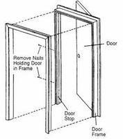 Cómo instalar House Puertas