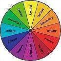 Cómo cambiar el humor en su hogar Uso del color
